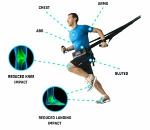 MoonRun Indoor Aerobic Trainer